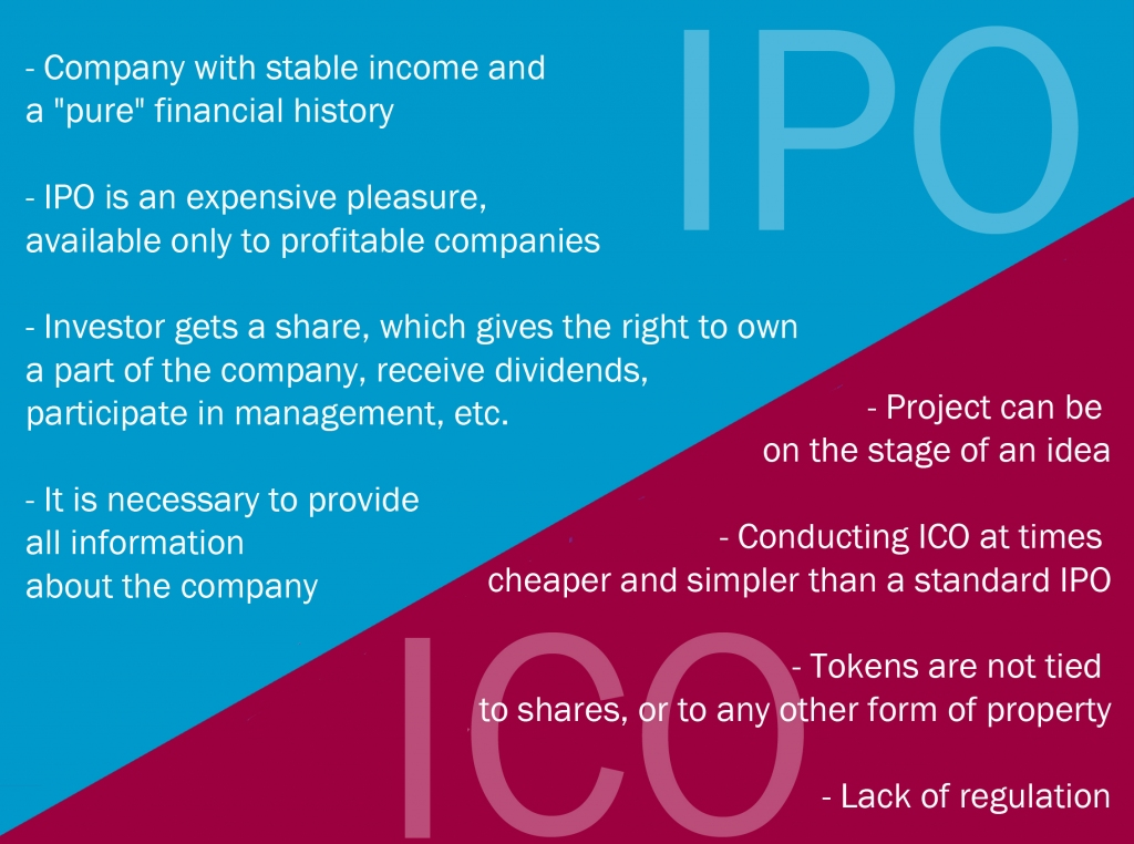 how to participate in ico in us